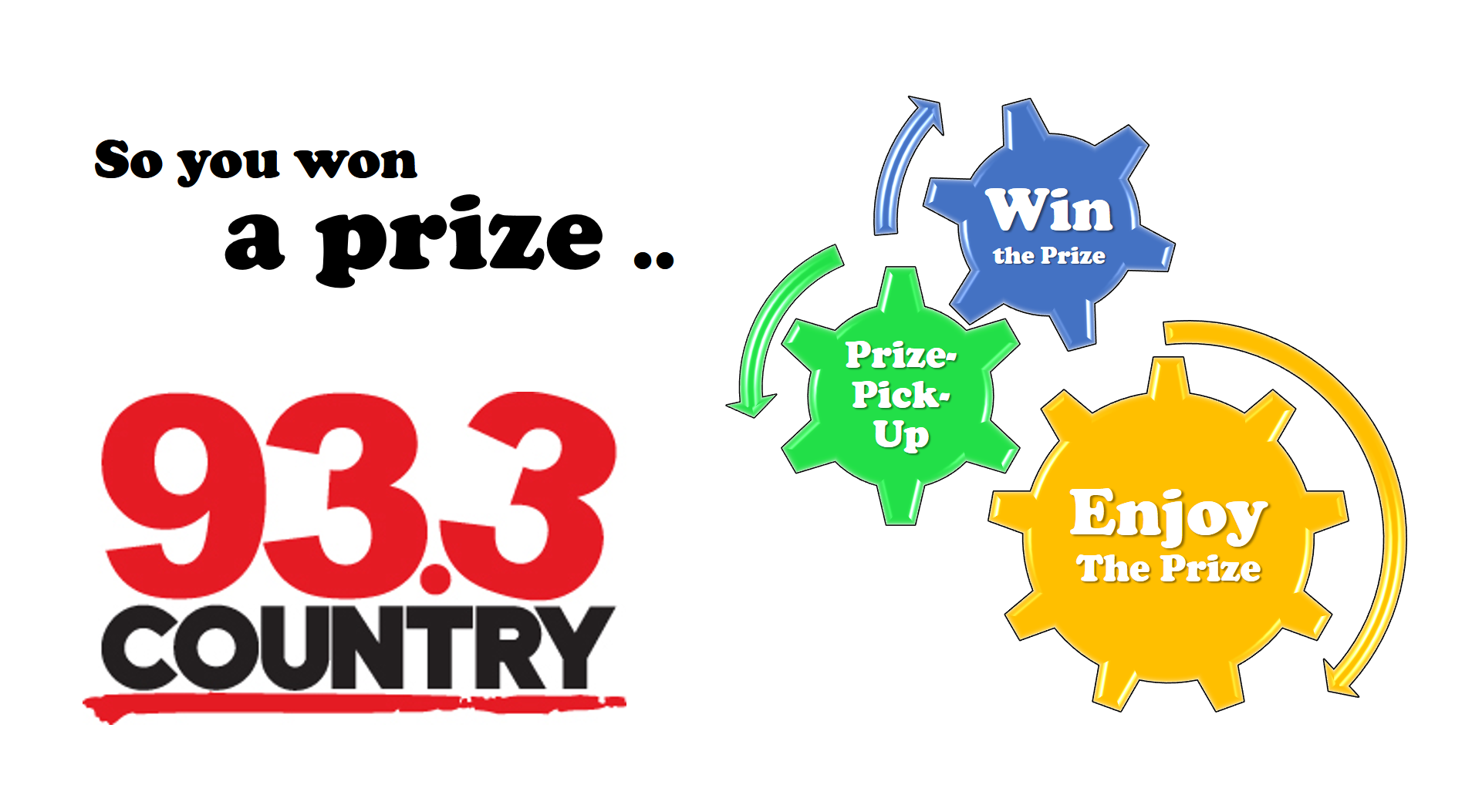 Prize Pick Up - Country 93 3